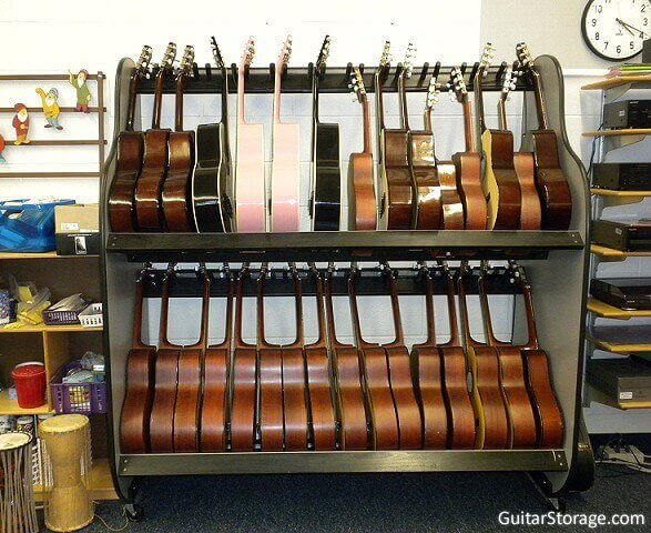 School Guitar Unit